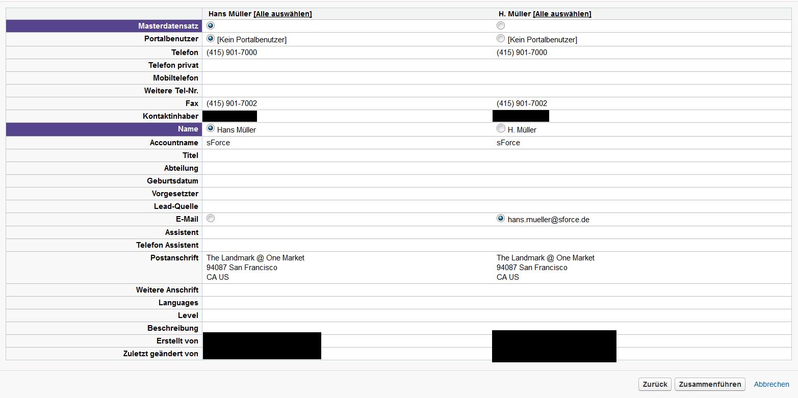 Salesforce Kontakte zusammenführen
