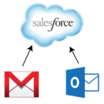 E-Mail zu Salesforce