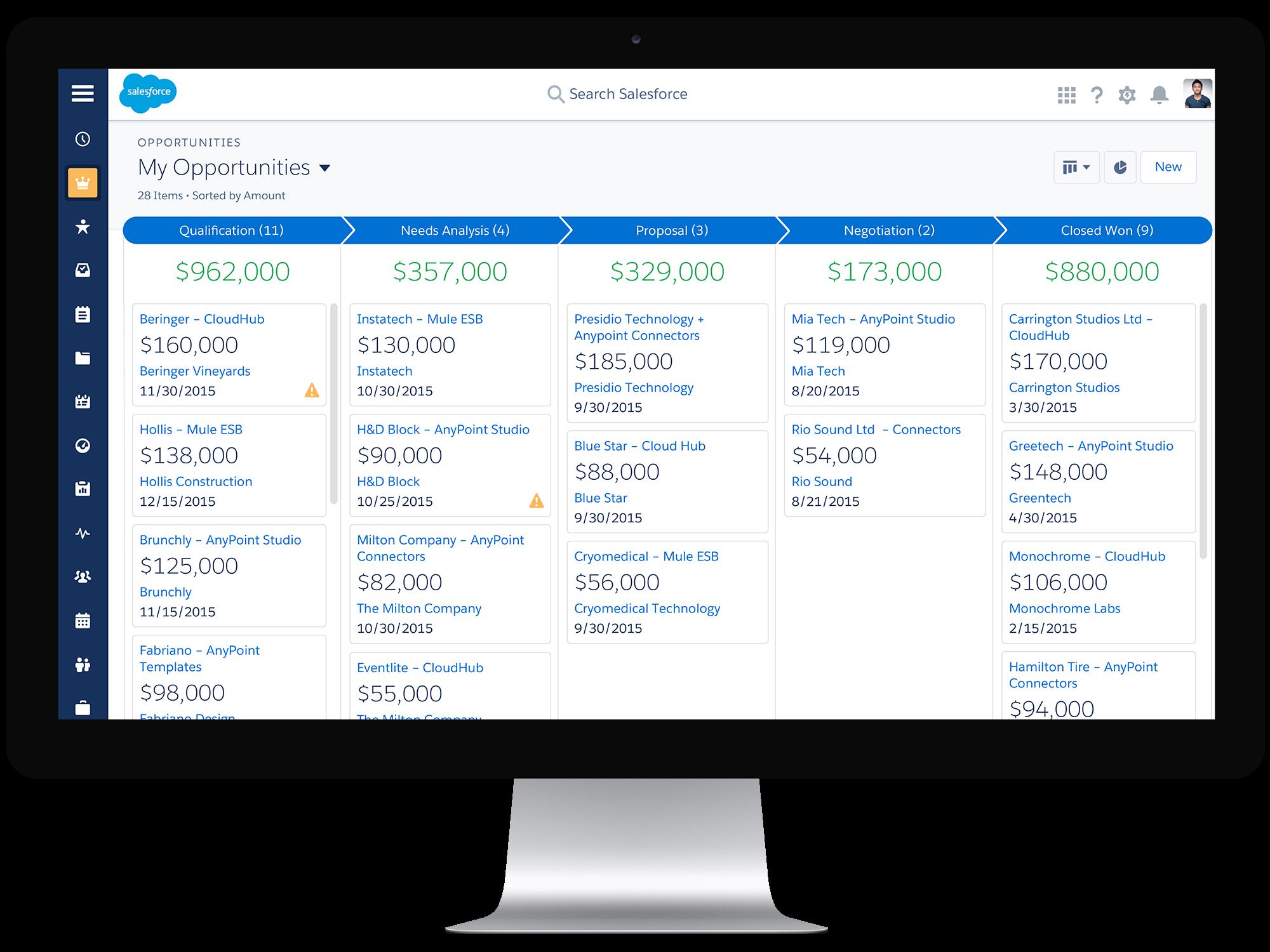 Nice Salesforce Administrator Lebenslauf Beispiel Ensign ...