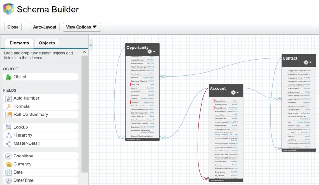 Der Schema Builder ist ein visuelles Werkzeug, um das Datenmodell zu verändern