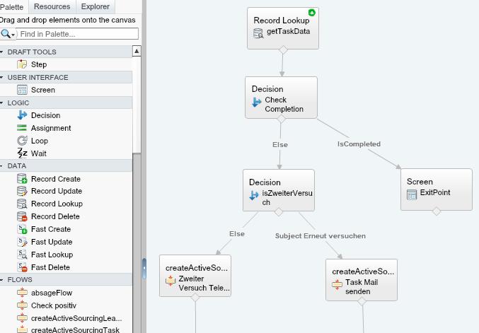 Der Cloud Flow Designer ist eine visuelle Oberfläche zur Low-Code Entwicklung