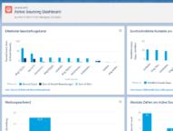 Salesforce Active Sourcing