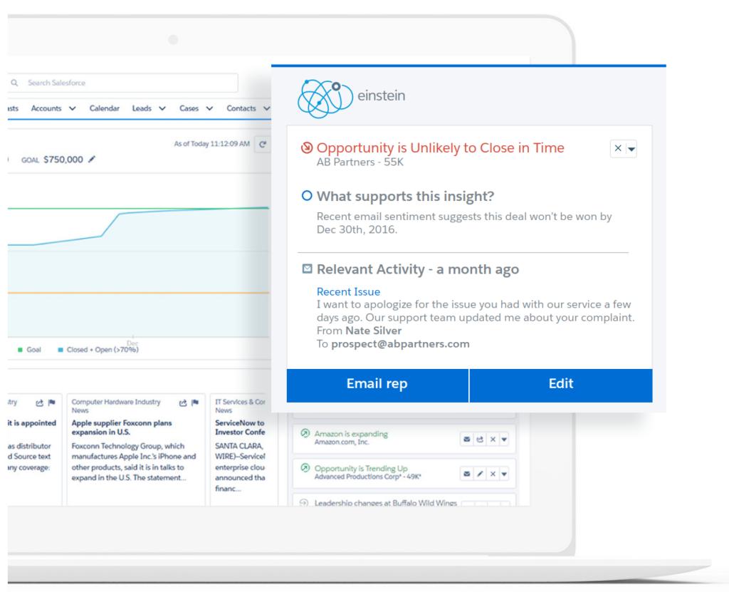 Das KI Feature Einstein Opportunity Insights erkennt die wichtigsten Informationen in der Kommunikation mit Ihren Kunden und berücksichtigt diese Erkenntnisse bei der BEwertung der Opportunity