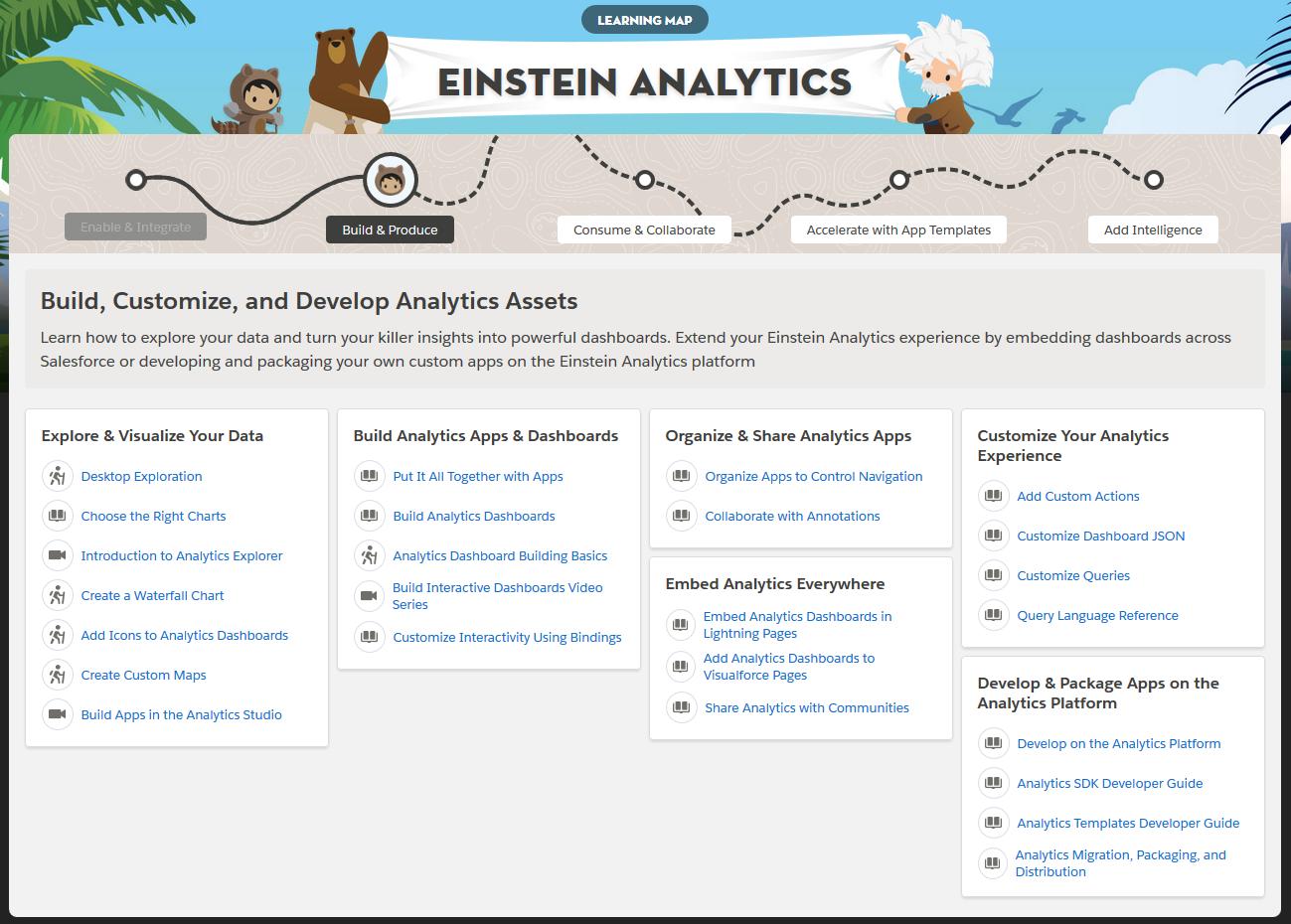 Einstein Analytics Lernpfad