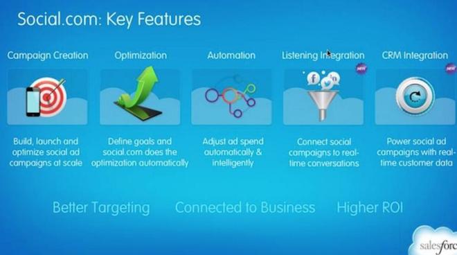 Soziale Netzwerke und Marketing Cloud