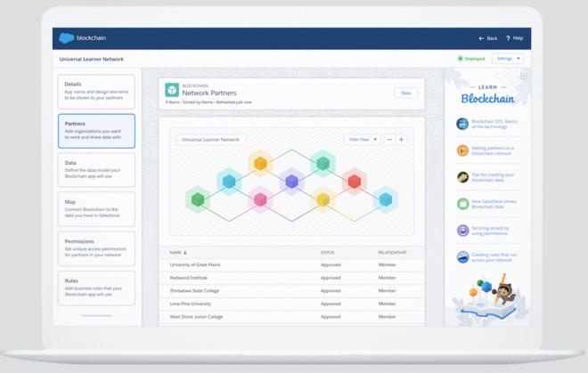 Die Salesforce-Blockchain-Applikation besteht aus drei Komponenten.