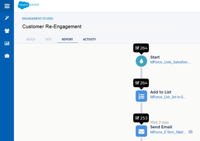 Marketing-Automation-Tool: Salesforce Pardot