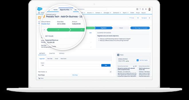 In der Salesforce Sales Cloud ist das Opportunity Management ein Standardprozess