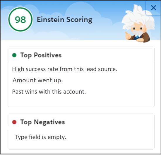 Einstein Opportunity Scoring zeigt Nutzern eine Erfolgseinschätzung für Opportunities an und erklärt, wie diese zustande kommt.