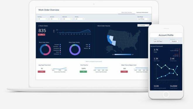 Mit SalesforceEinsteinAnalytics lassen sich Dashboards kreieren, die gleichzeitig clever und optisch ansprechend sind