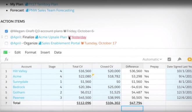 Salesforce und Quip: Checkliste und Fristen in Dokumenten