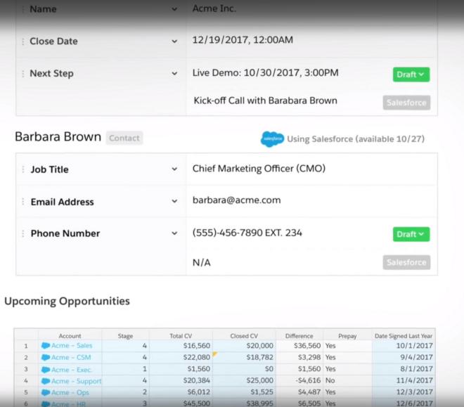 Salesforce und Quip: Echtzeitdaten in Quip