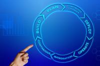Der Salesforce-Support ist Ihr Ansprechpartner für alle Fragen